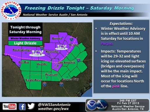 Freezing Drizzle EWX
