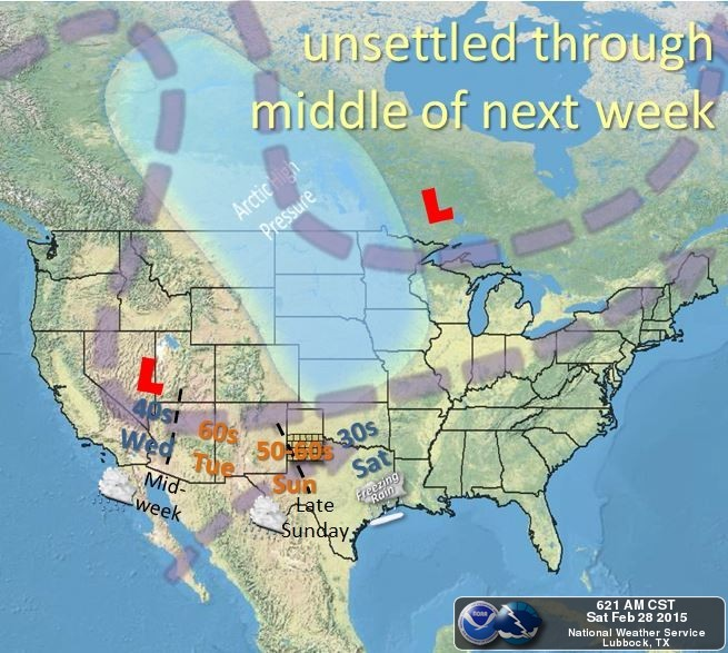 LUB unsettled weather