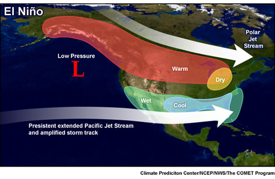 el_nino_climate_patterns
