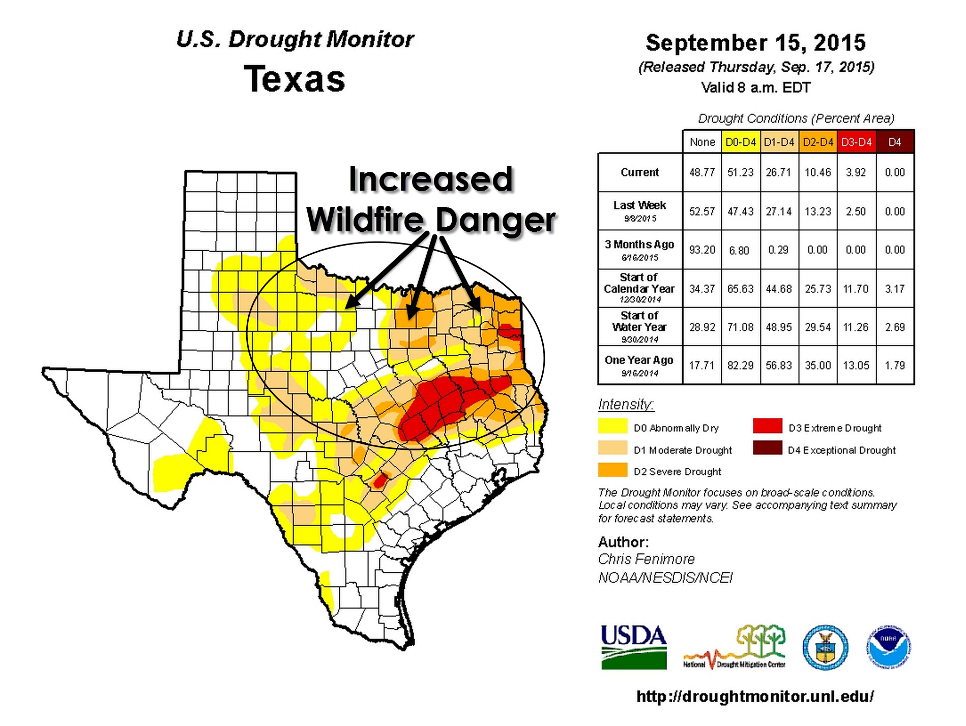 Weekly Drought Monitor from the National Drought Mitigation Center