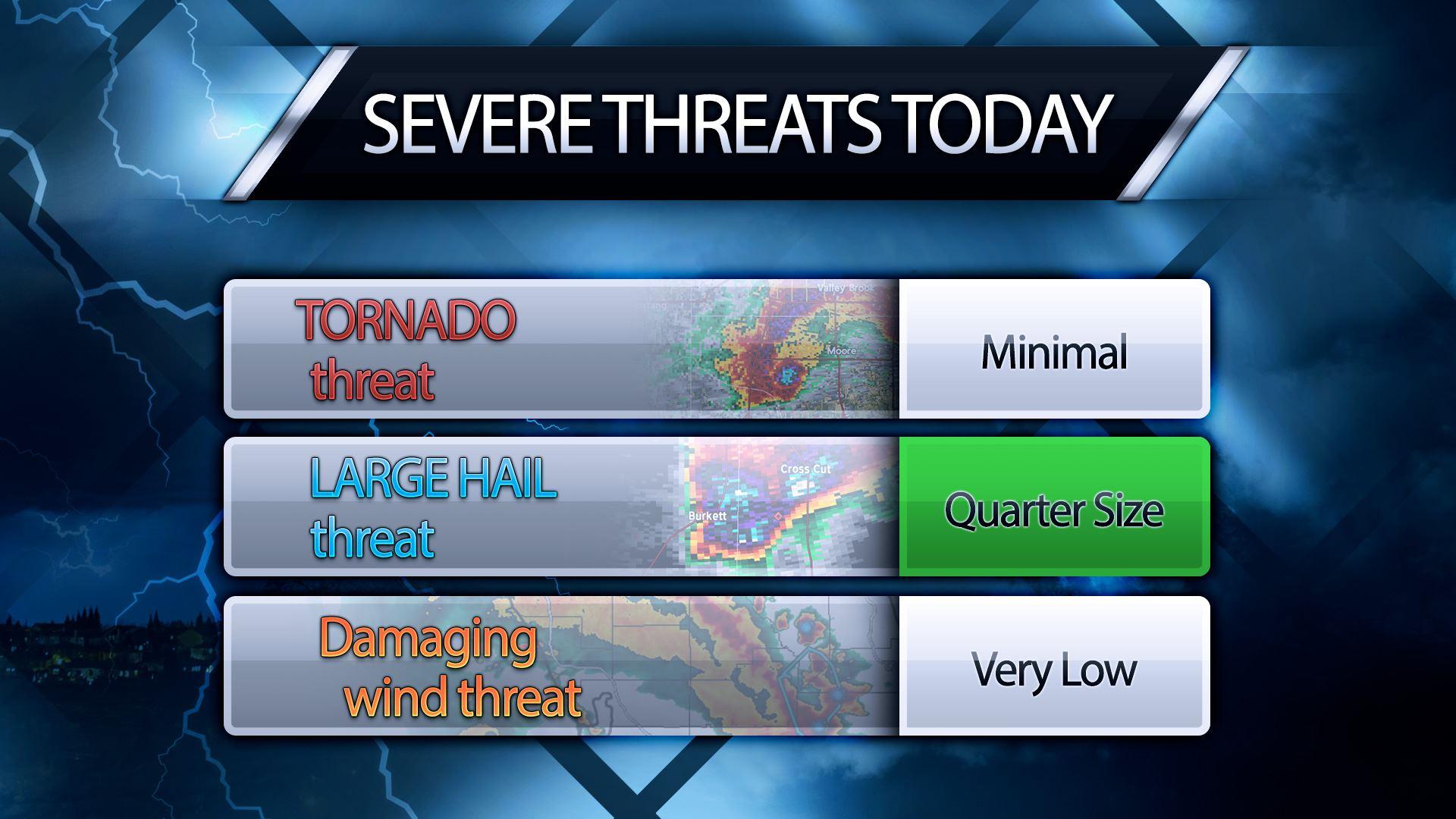 Convective-Risks