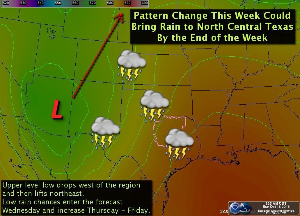 FWD Rain chances late week