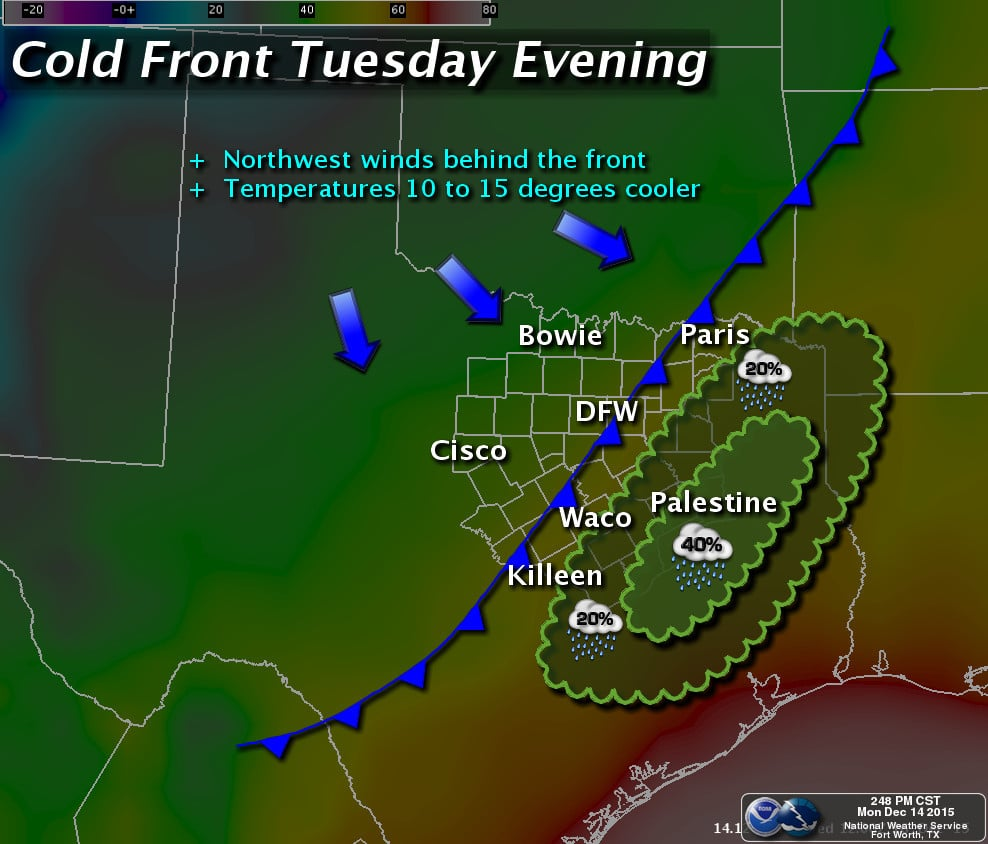 FWD Cold Front