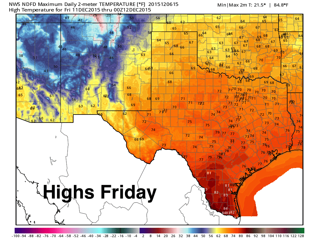 Friday Highs