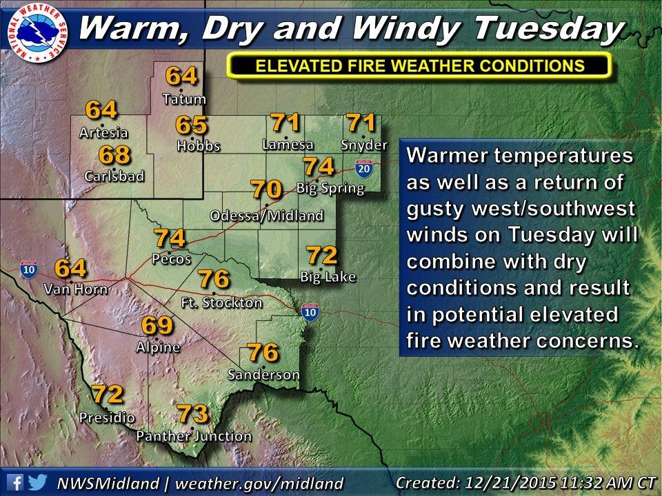 MAF windy Tuesday