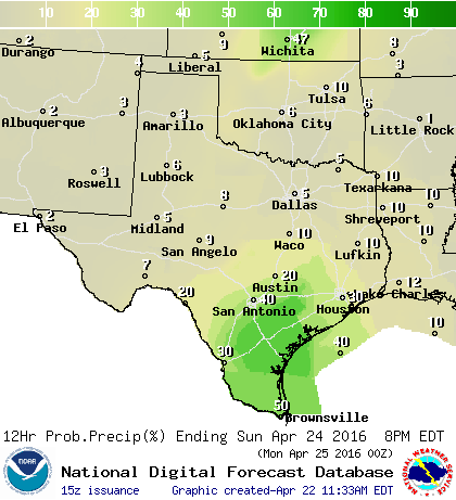 Chance of rain/storms on Sunday