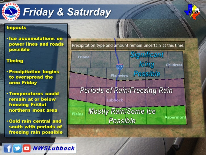 A Very Wet Weekend Expected…