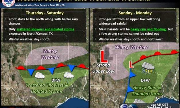 Latest on This Weekend's Storm System