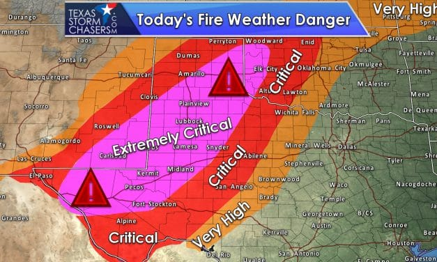 Damaging Winds & Extreme Fire Risk Western Parts of Texas Today