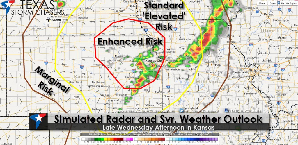 Storm Chasing in Kansas Tomorrow