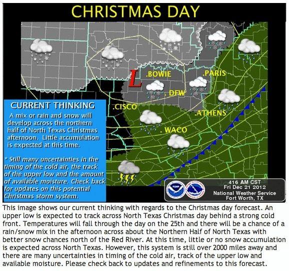 Christmas Snow for North Texas?