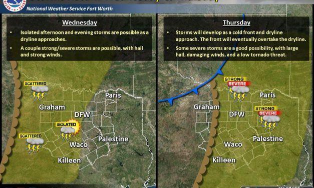 Severe Storm Chances Today through Thursday Night