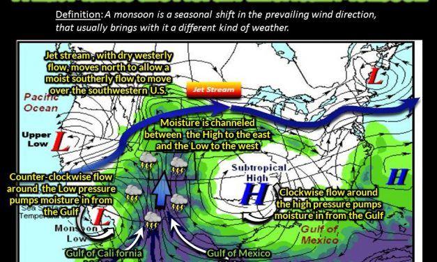 #WeatherWednesday – The Monsoon Season