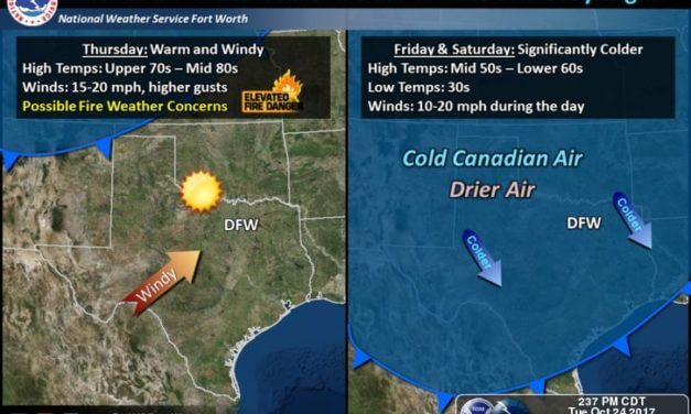 Strongest Cold Front of the Season Arrives late Thursday into Friday