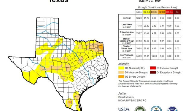 Weekly Texas Drought Update | November 9, 2017