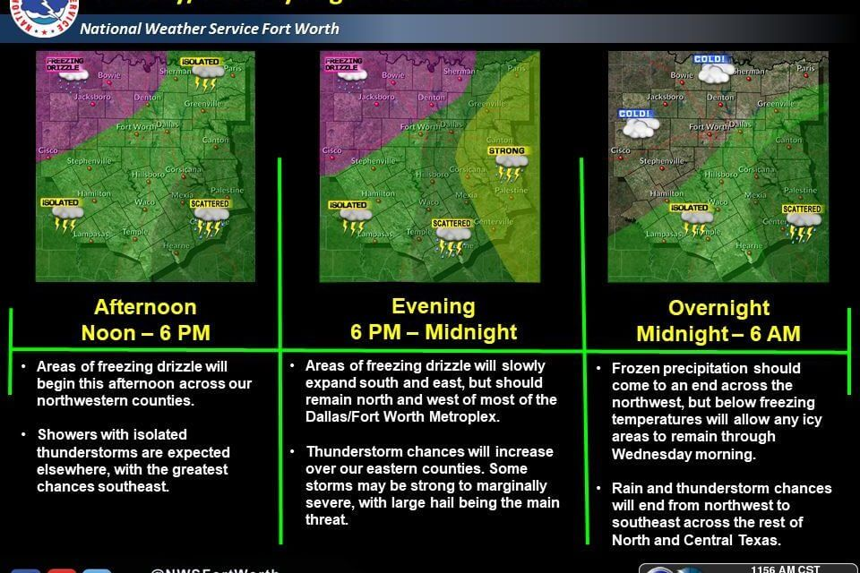 Icy Bridges Possible by the evening north of a Weatherford to Bonham Line in North Texas