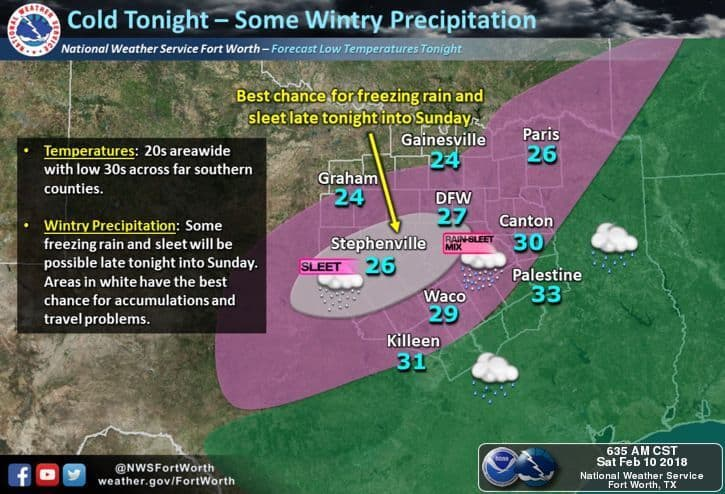 Cold Front Arrives – Chance of Wintry Precip Overnight for Central & West Central Texas
