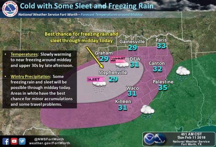 9:00am Sunday Morning Update – Small Patch of Wintry Mix Heading Towards the DFW Metroplex