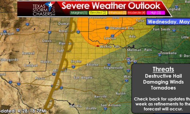Daily Severe Storm Threats begin Sunday and continue through at least Thursday