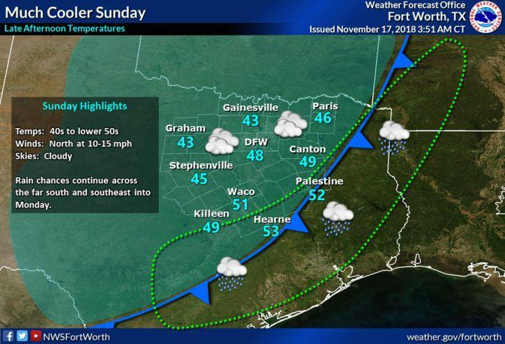 Warming Up Today – Much Cooler Tomorrow Behind Our Next Strong Cold Front