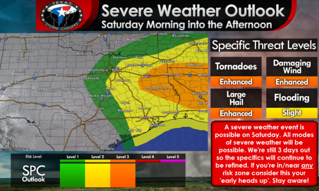 Significant severe weather threat on Saturday in East Texas