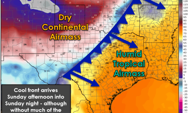 Cool front arrives Sunday Night with strong thunderstorms and elevated fire weather concerns
