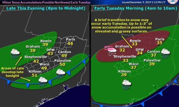 Chilly rain through Tuesday; Brief snowfall possible in the Big Country & parts of North Texas